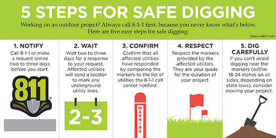 Safer Digging - Download Images to View